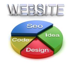 Web-Design-and-seo-graphic